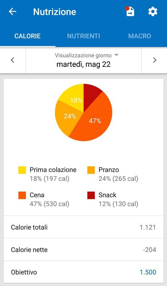 2018-05-22_calorie
