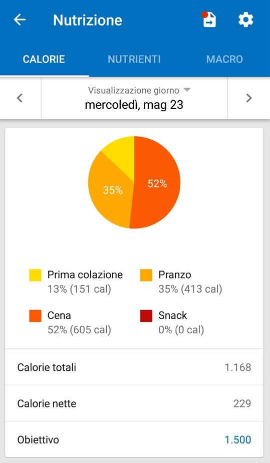 2018-05-23_calorie