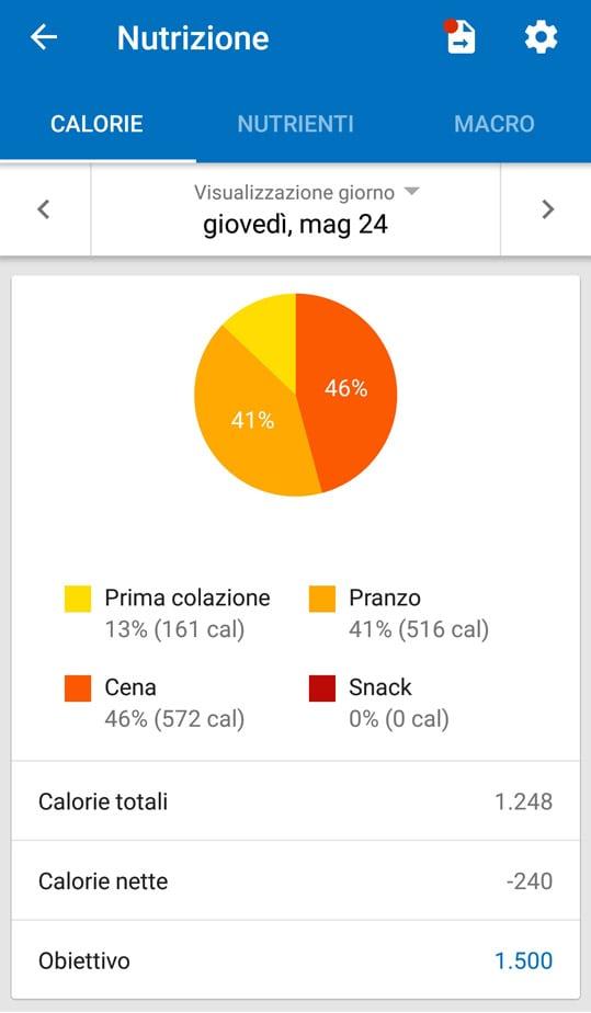 2018-05-24_calorie