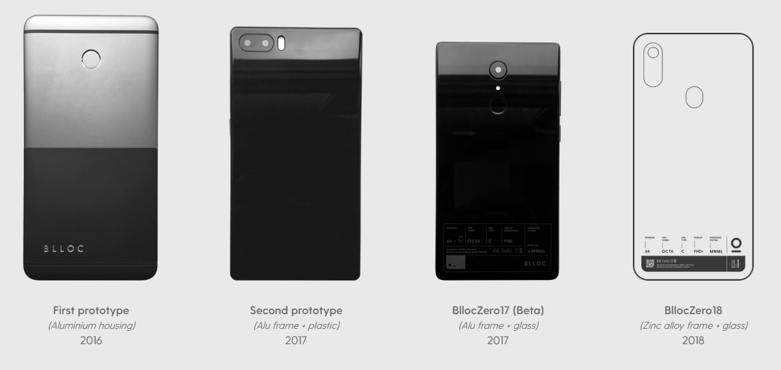 Blloc-phone-1