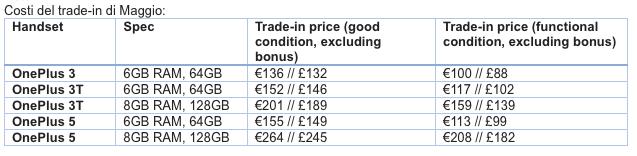 oneplus-trade-in-maggio