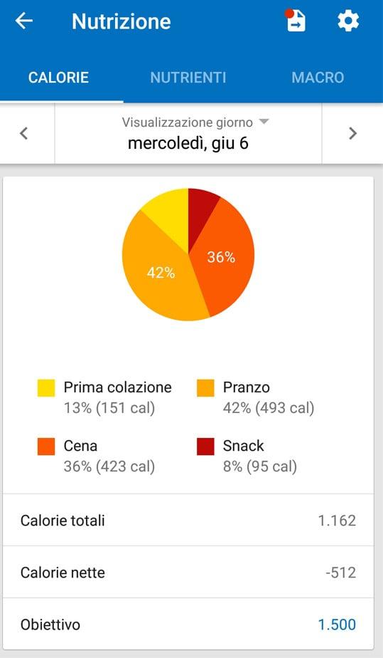 2018-06-06_calorie
