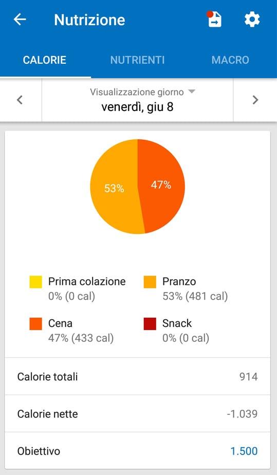 2018-06-08_calorie