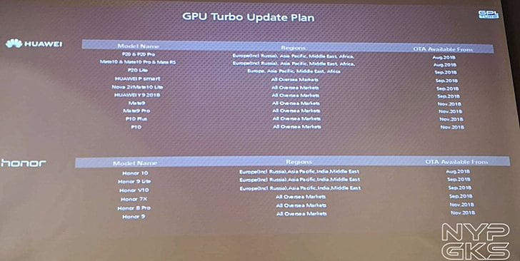 GPU-Turbo-Update-Plan-for-Huawei-and-Honor-Phones
