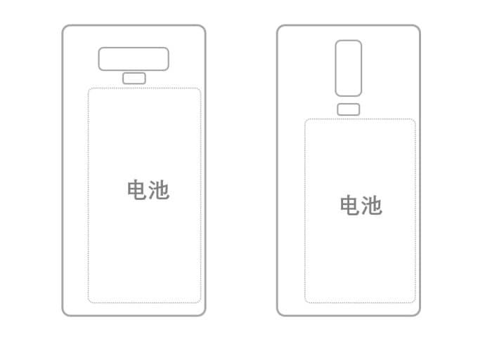 Galaxy Note 9 avrà una dual-cam in orizzontale: colpa della batteria (e della S Pen) (foto)