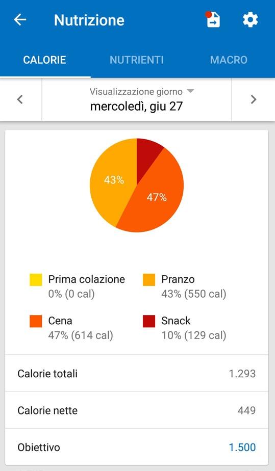 2018-06-27_calorie