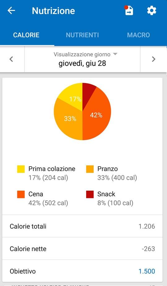 2018-06-28_calorie