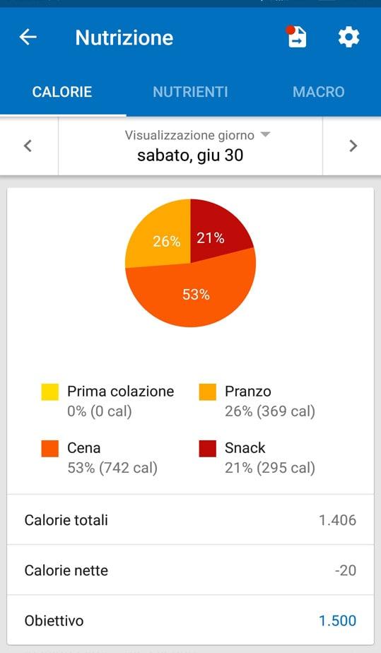2018-06-30_calorie