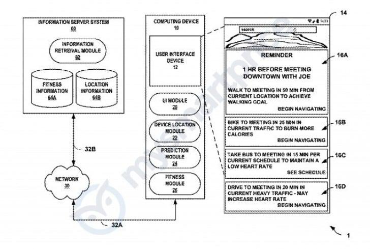 brevetto AI fitness tracker