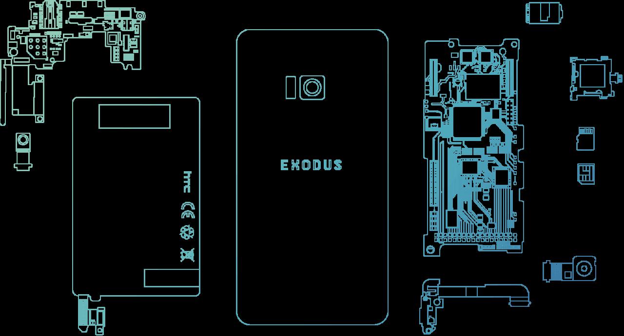 HTC annuncia Exodus, il primo telefono con blockchain, ma dovrete aspettare per averlo