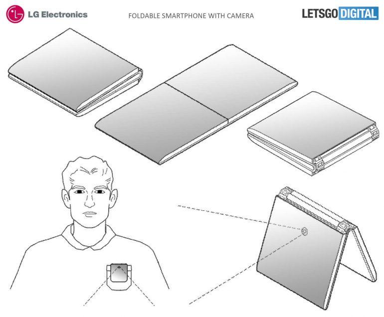 lg-smartphone-brevetto pieghevole-770×636