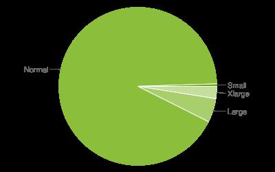 frammentazione-android-agosto-2018-02