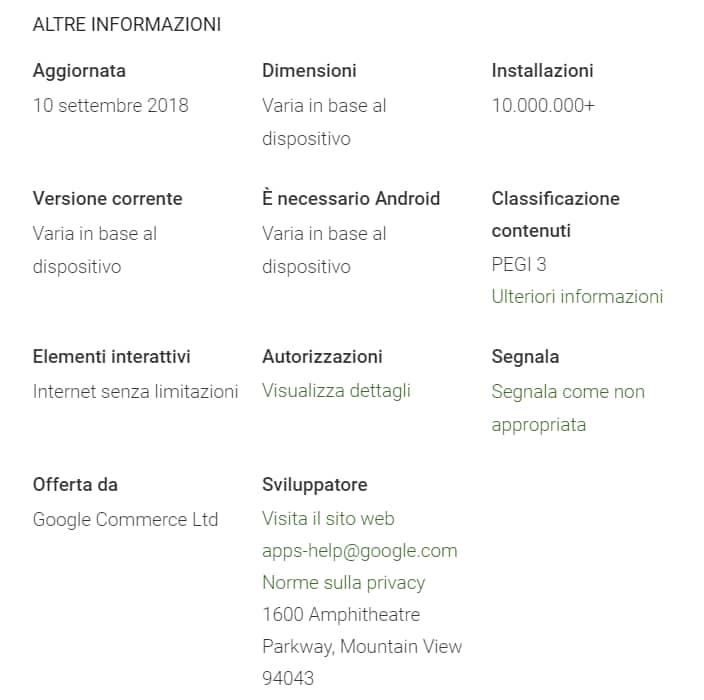 google-go-10-milioni-download