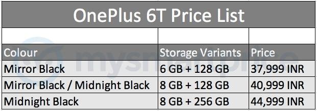 OnePlus-6T-Pricing-Leak