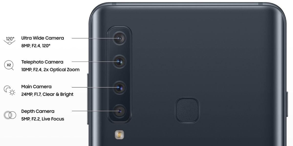 Ecco cosa ve ne farete di 4 fotocamere sul prossimo Samsung Galaxy