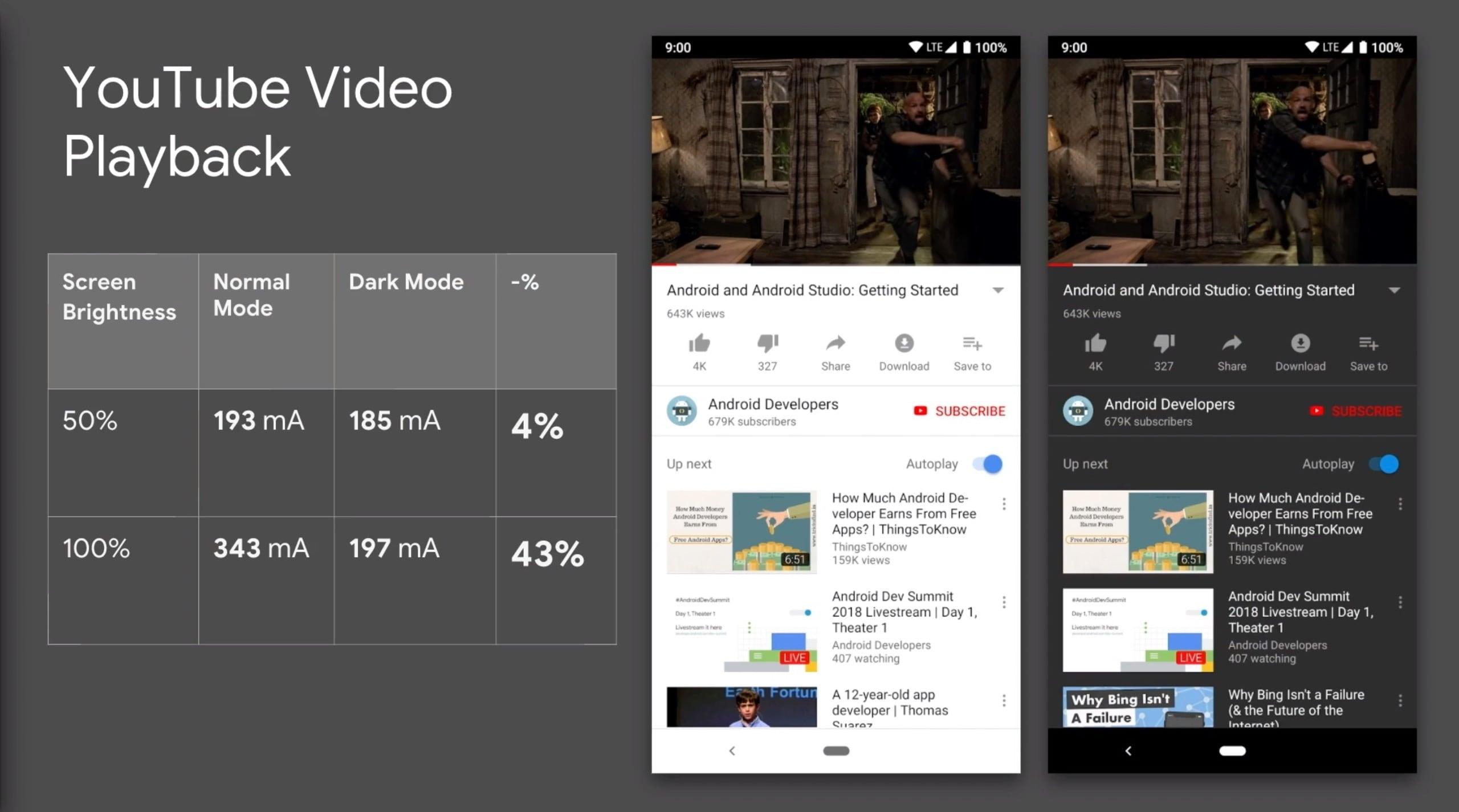 google-dark-themes-youtube-11