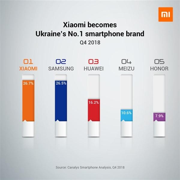 1.-xiaomi-market-share-1