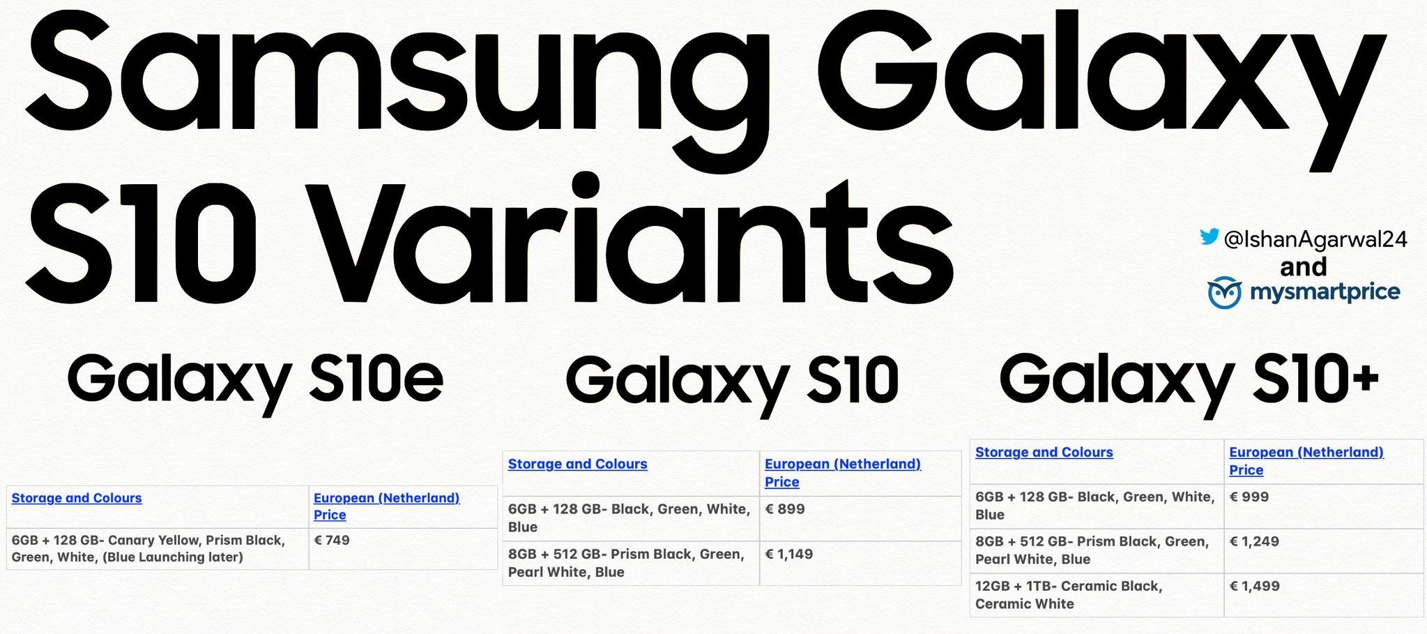 Galaxy S10 Prezzi Europa Dettaglio