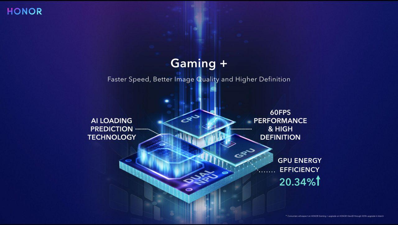 Honor View 20 ha già venduto 1,5 milioni di unità e festeggia con Gaming+. Honor View 10 Lite si tinge di Phantom Blue
