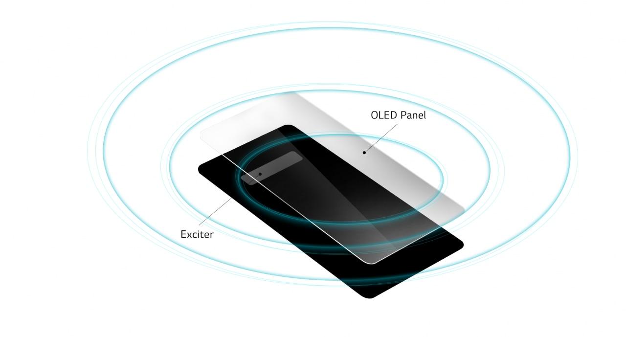 Il display OLED di LG G8 ThinQ non sarà soltanto un display