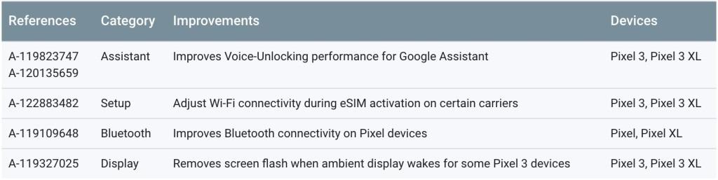 april-18-pixel-functional-updates