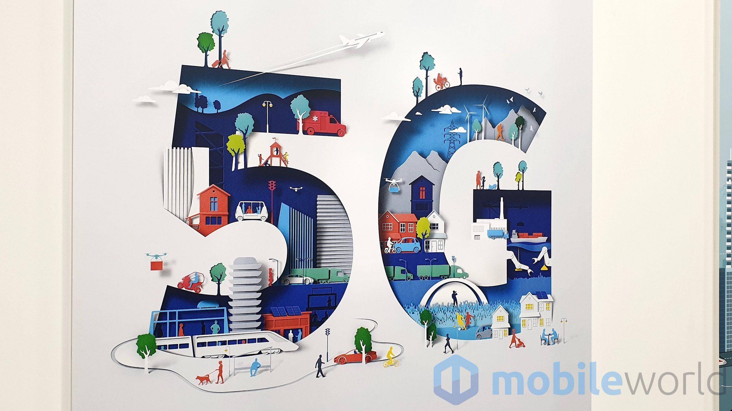 Il 5G ha vinto la battaglia per il futuro della mobilità smart nell'Unione Europea