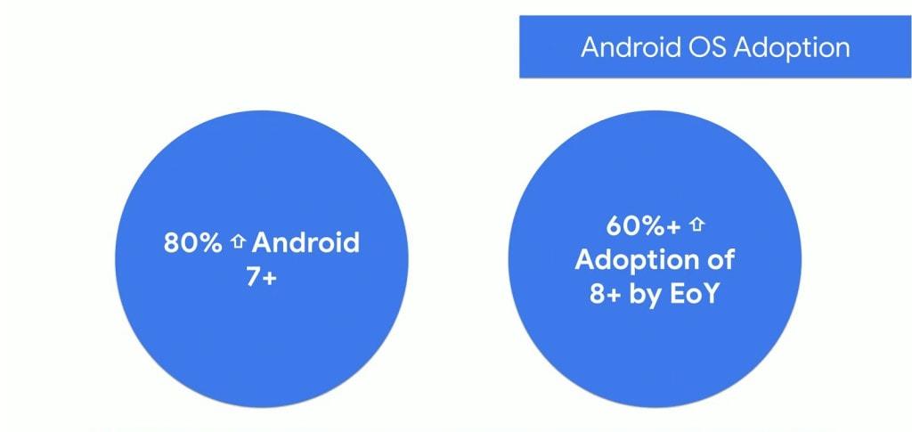 android-tv-numeri