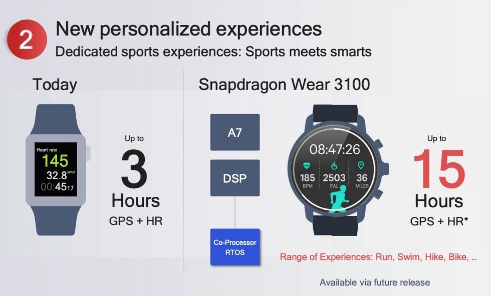 Qualcomm-3100-Sports-Mode-980×591
