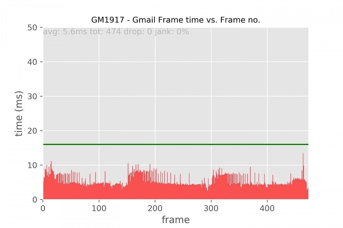 GM1917_scrolling_Gmail_round2