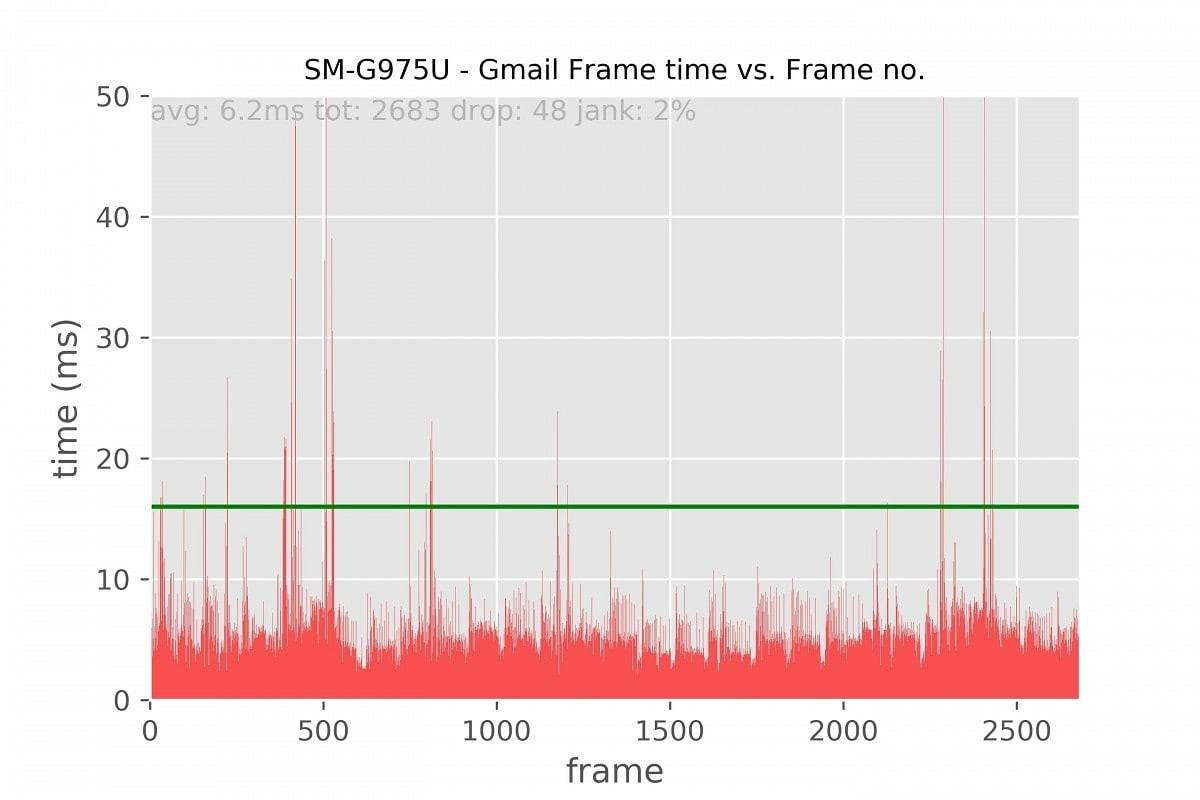 SM-G975U_scrolling_Gmail_round2-1