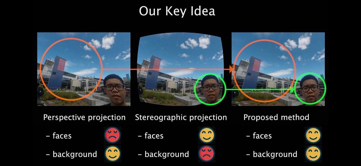 Google-Pixel-4-selfie-ultra-grandangolari-correzione-distorsione
