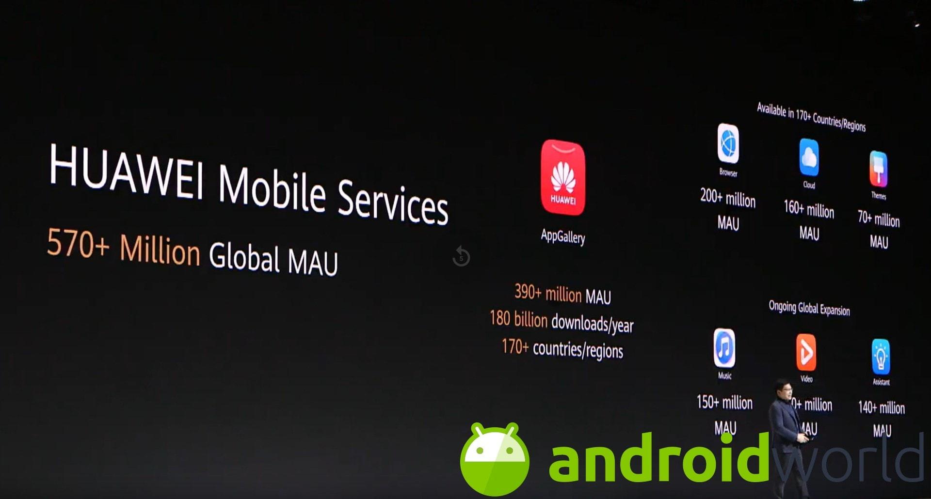 La riscossa di Huawei? Meizu potrebbe affidarsi ai Huawei Mobile Services (foto)