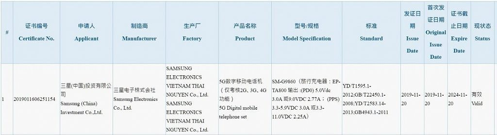 Galaxy_S11_CCC_Certification-1024×278