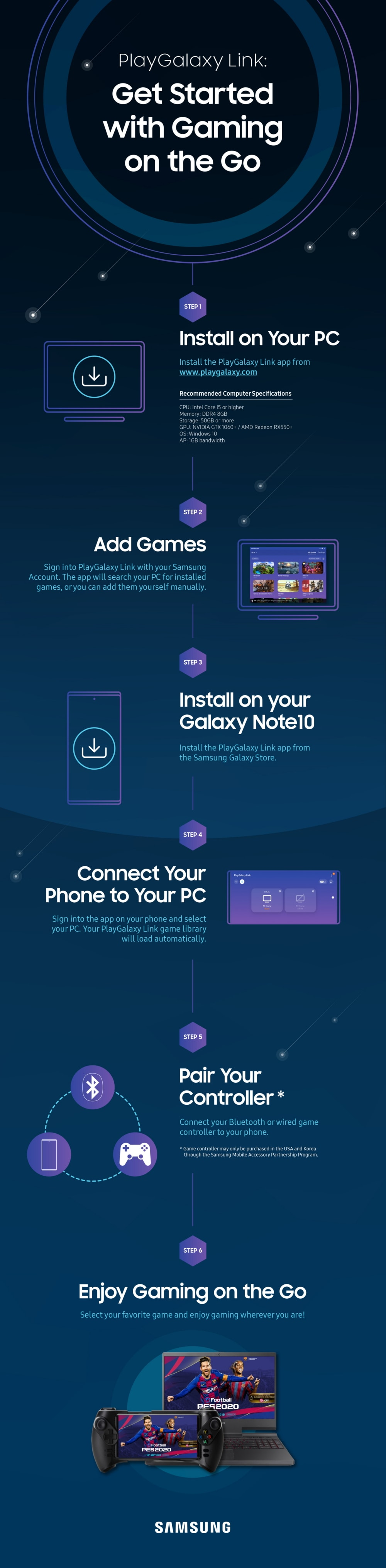 PlayGalaxy Link infografica