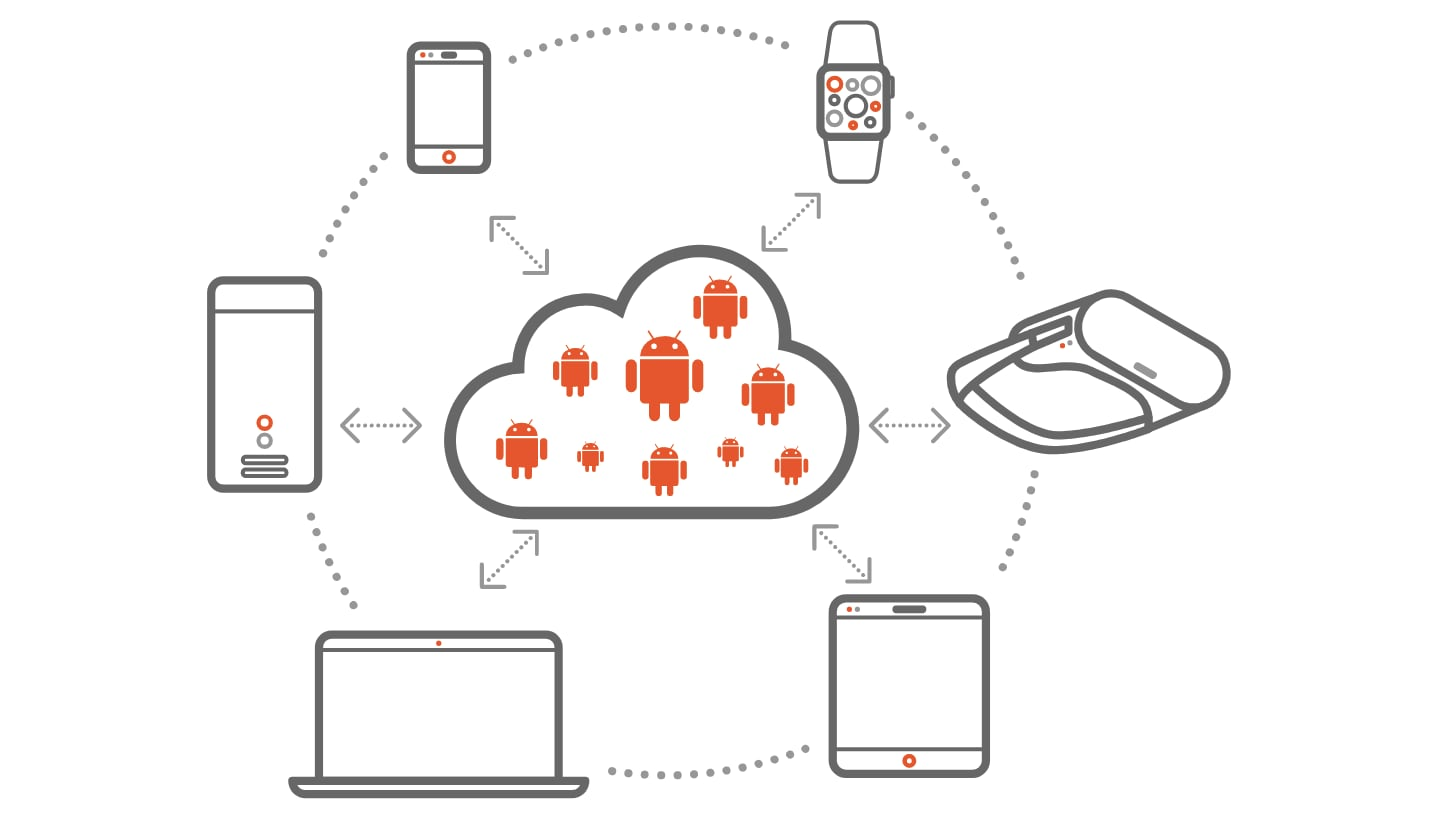 Le app Android diventano in streaming con Anbox Cloud di Canonical, basato su Ubuntu