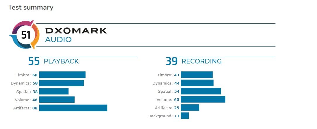 black-shark2-pro-dxomark