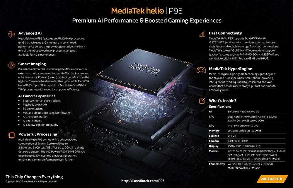 MediaTek-Helio-P95-Infographic-1k
