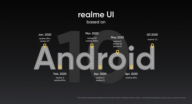 realme-android-10-tabella-marcia