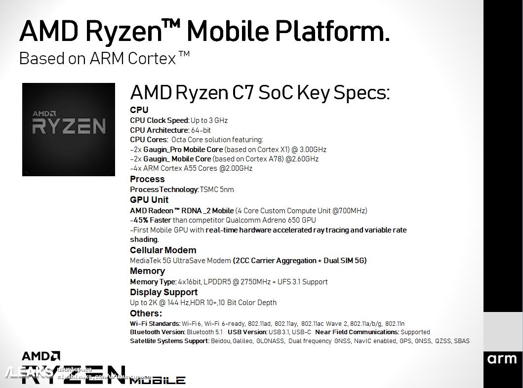 AMD-Ryzen-C7-leak