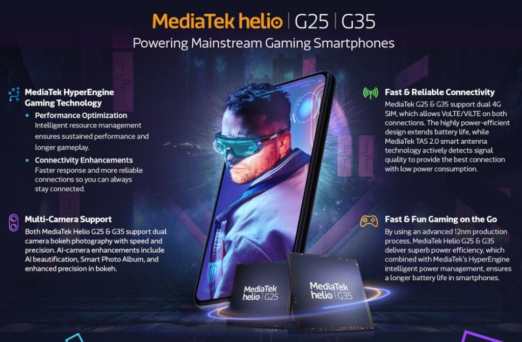 MediaTek-Helio-G35-immagini-02