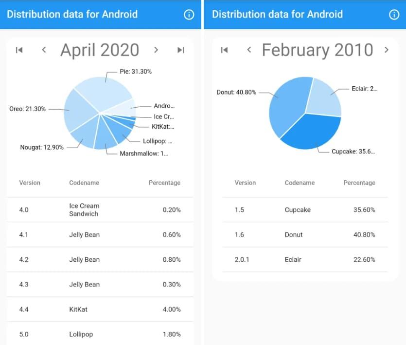 sito-web-distribuzione-android