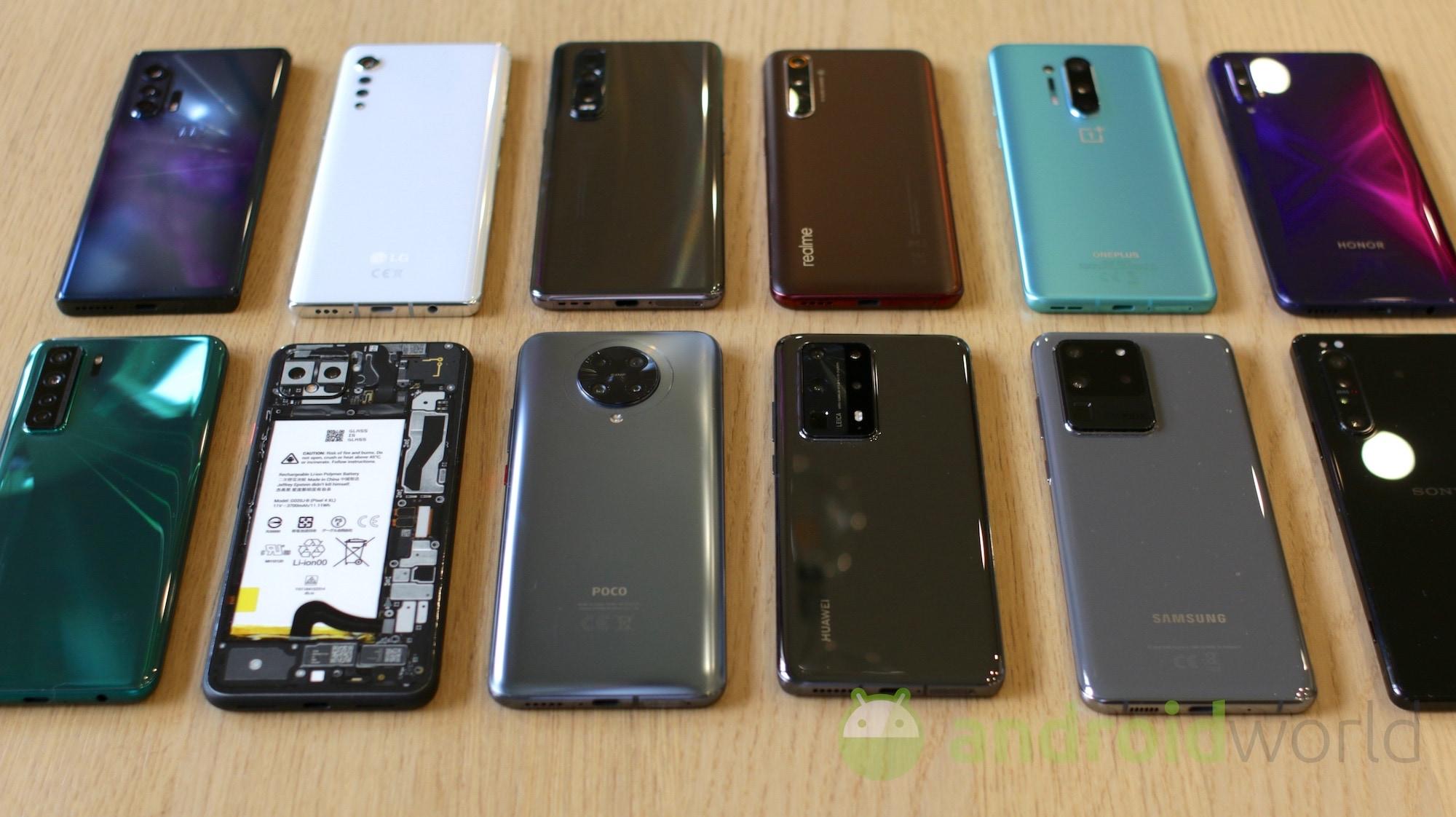 L'auto-reset dei permessi alle app sta arrivando per miliardi di Android: ecco i requisiti