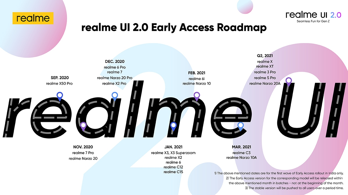 realme-android11