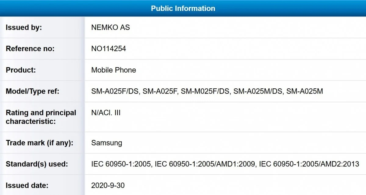 Samsung-Galaxy-A02-M02-Certification-NEMKO