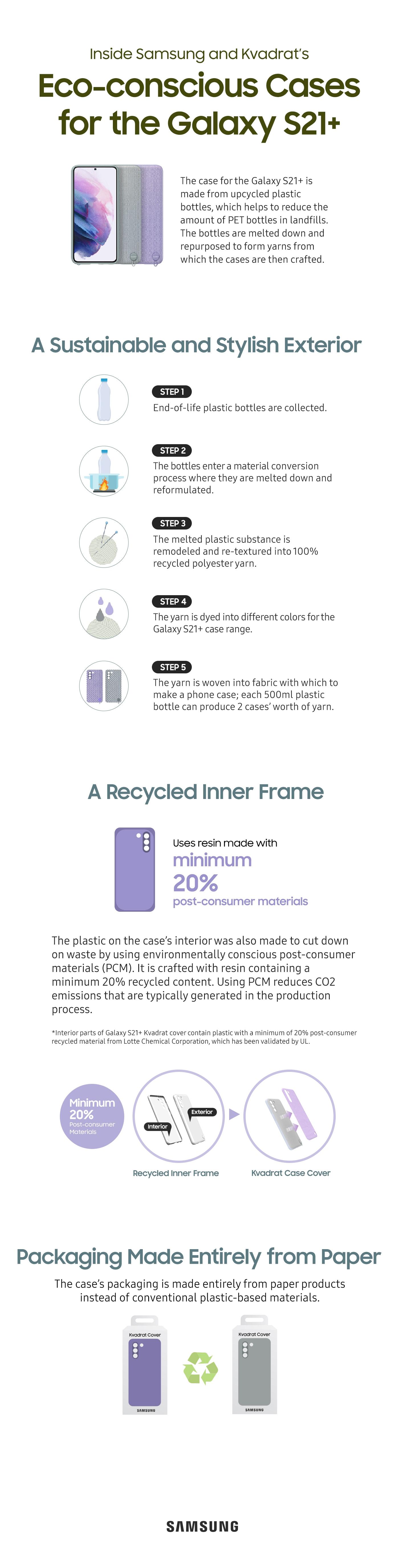 Galaxy+S21++Kvadrat_Infographic