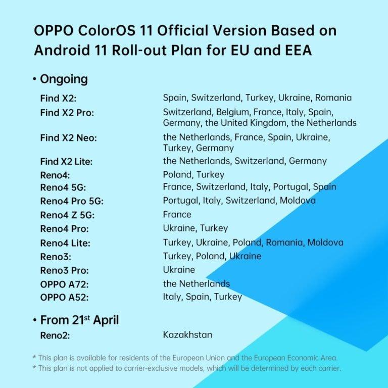 oppo-color-os-11-update-roadmap-eu-768×768