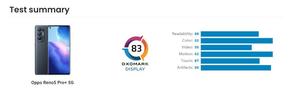 reno5-pro+-dxomark-display